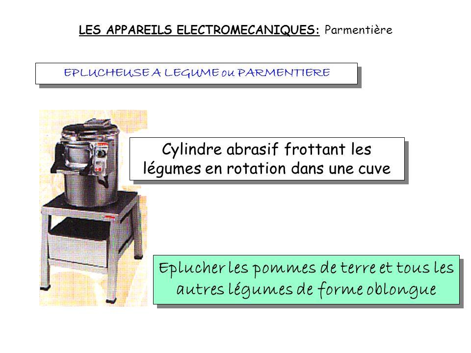 LE MATERIEL ELECTROMECANIQUE « ensemble des appareils possédant un moteur électrique »