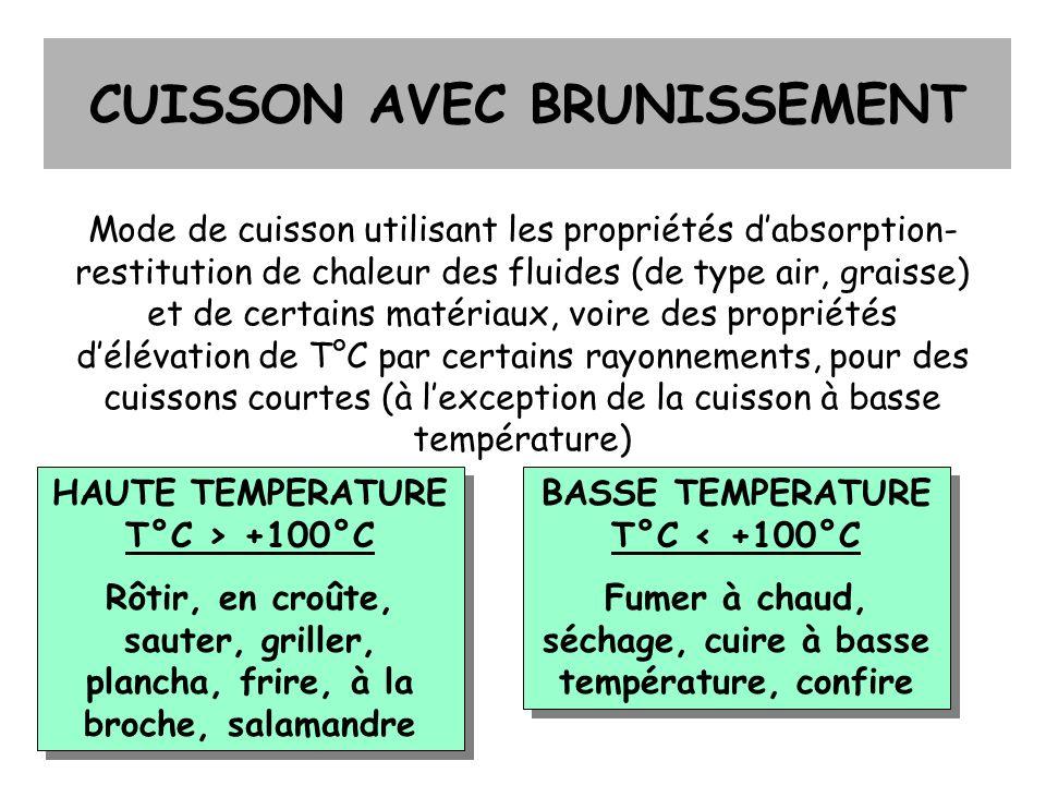 « Cuire un aliment, c est l exposer à la chaleur, ou à des radiations capables de le chauffer pour le modifier ou le transformer sur le plan physico-c