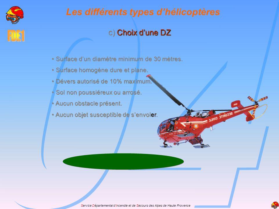 Service Départemental dIncendie et de Secours des Alpes de Haute Provence Surface dun diamètre minimum de 30 mètres. Surface homogène dure et plane. D