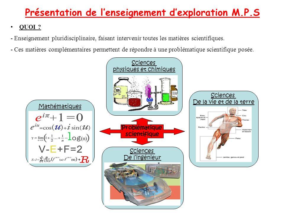 QUOI ? - Enseignement pluridisciplinaire, faisant intervenir toutes les matières scientifiques. - Ces matières complémentaires permettent de répondre