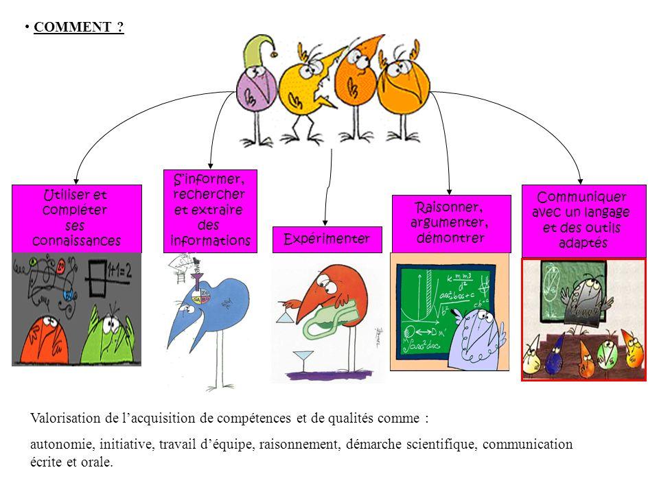 Transformation Stockage, transport, traçabilité Conservation - Gestion des stocks - Optimisation de la distribution - Espace de stockage - Assainir les aliments - Modifier le goût - Modifier la consistance - Concevoir des aliments pour répondre à des besoins particuliers - Contrôler la qualité -Différents agents (température, rayonnements) -Différentes techniques (stérilisation, congélation) - Contenant de laliment (forme, volume, matériau) - Date limite 1.