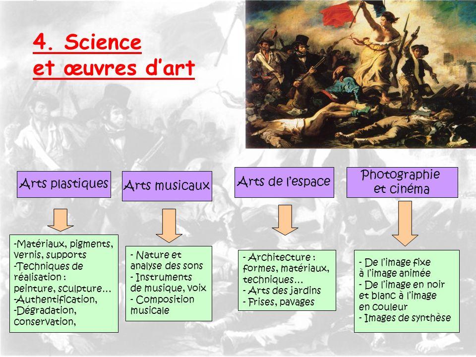 4. Science et œuvres dart Arts plastiques Arts musicaux Arts de lespace Photographie et cinéma -Matériaux, pigments, vernis, supports -Techniques de r