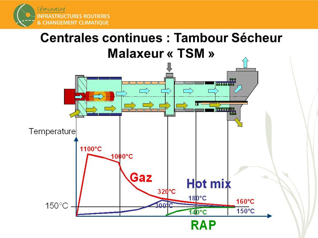 Centrales continues : Tambour Sécheur Malaxeur « TSM »