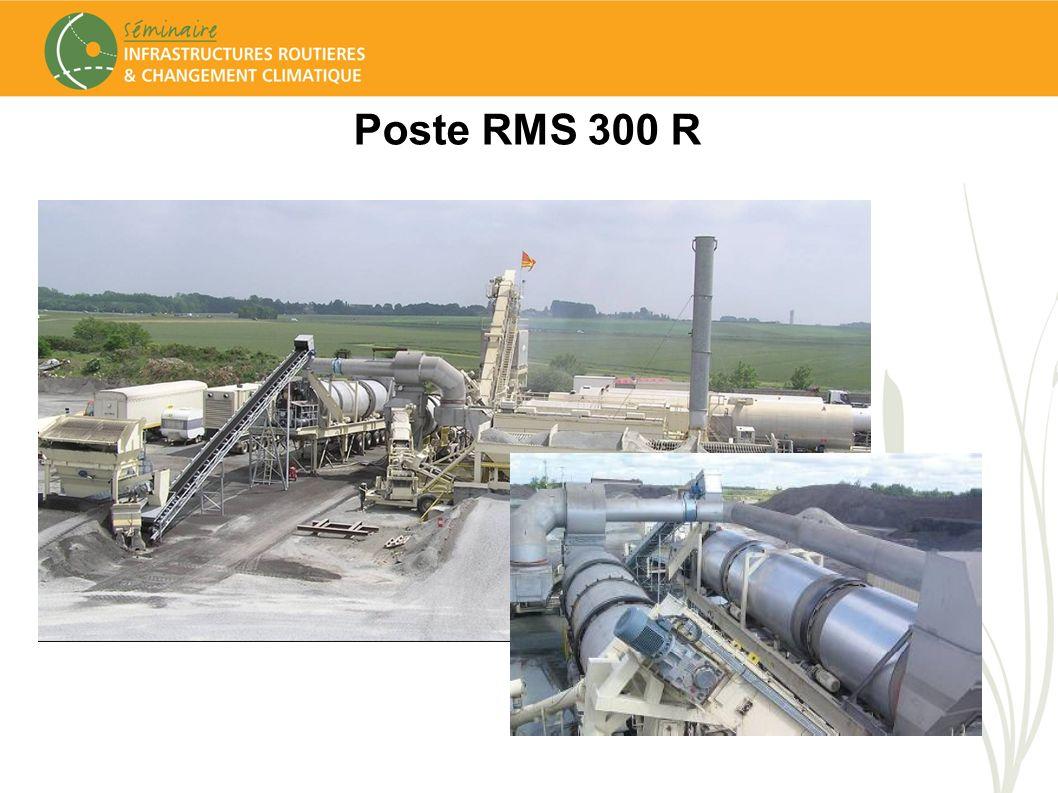 Poste RMS 300 R