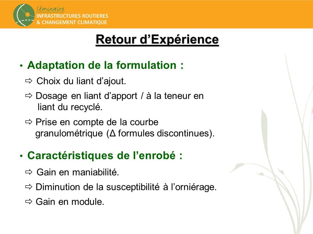Retour dExpérience Adaptation de la formulation : Choix du liant dajout. Dosage en liant dapport / à la teneur en liant du recyclé. Prise en compte de