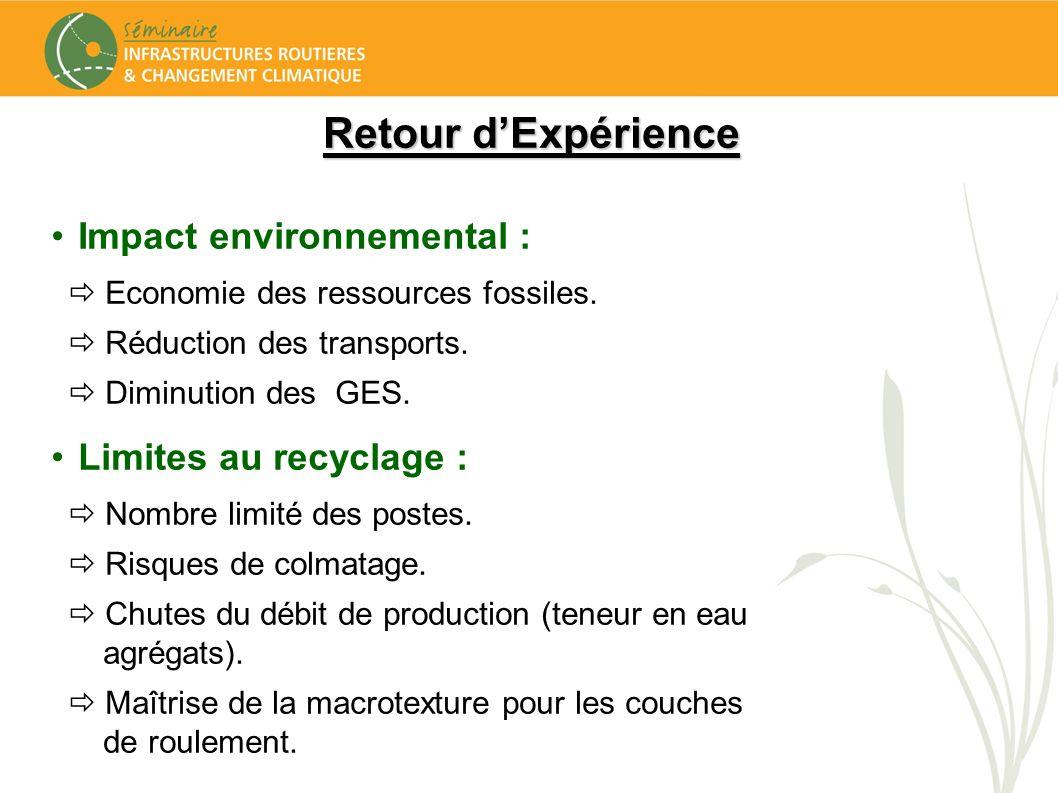 Retour dExpérience Impact environnemental : Economie des ressources fossiles. Réduction des transports. Diminution des GES. Limites au recyclage : Nom