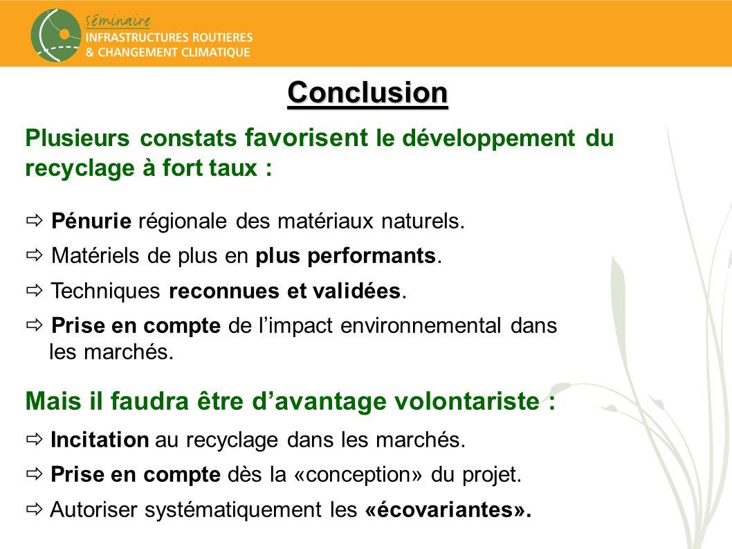 Conclusion Plusieurs constats favorisent le développement du recyclage à fort taux : Pénurie régionale des matériaux naturels. Matériels de plus en pl