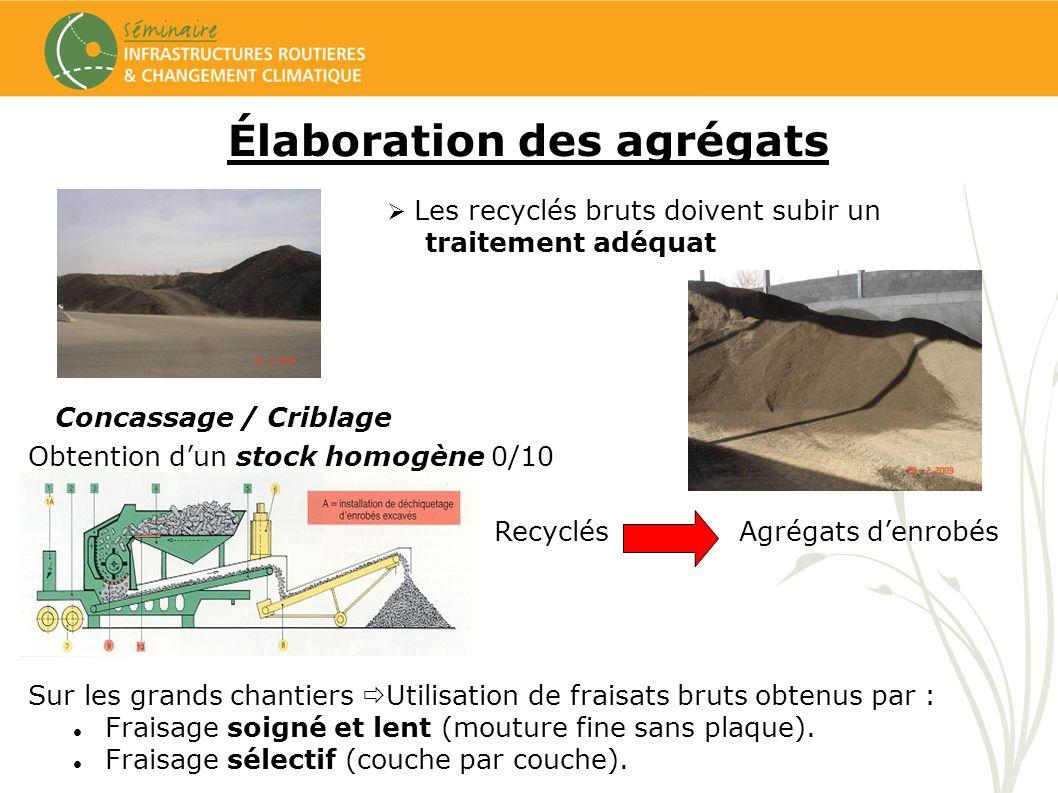 Élaboration des agrégats Les recyclés bruts doivent subir un traitement adéquat Concassage / Criblage Obtention dun stock homogène 0/10 Recyclés Agrég