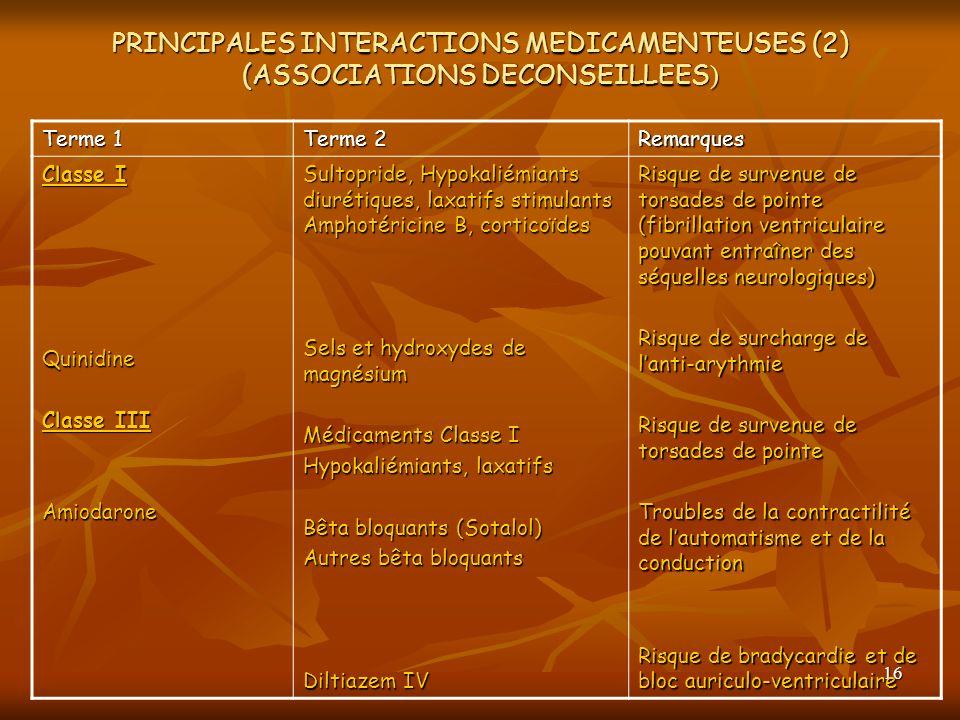 16 PRINCIPALES INTERACTIONS MEDICAMENTEUSES (2) (ASSOCIATIONS DECONSEILLEES ) Terme 1 Terme 2 Remarques Classe I Quinidine Classe III Amiodarone Sulto