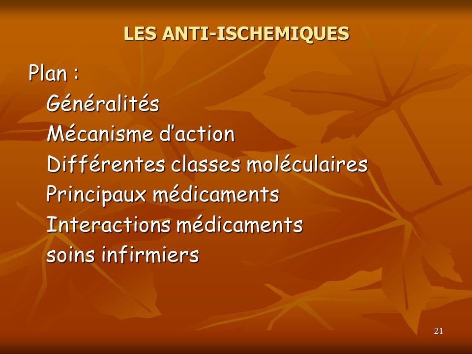 21 LES ANTI-ISCHEMIQUES Plan : Généralités Mécanisme daction Différentes classes moléculaires Principaux médicaments Interactions médicaments soins in