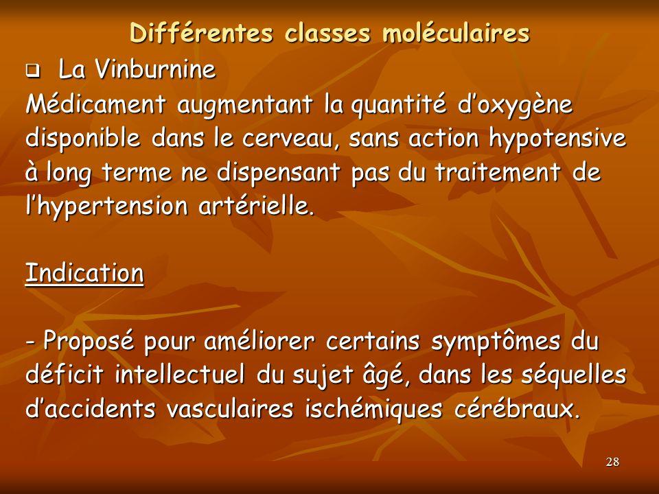 28 Différentes classes moléculaires La Vinburnine La Vinburnine Médicament augmentant la quantité doxygène disponible dans le cerveau, sans action hyp