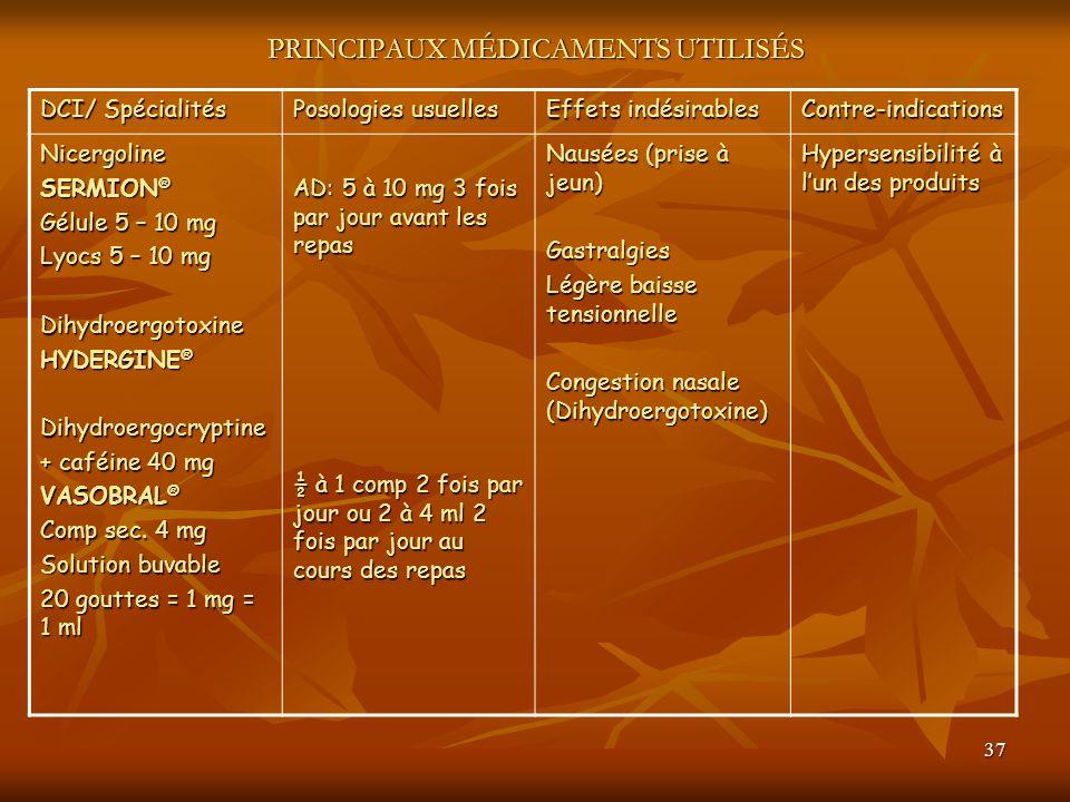 37 PRINCIPAUX MÉDICAMENTS UTILISÉS DCI/ Spécialités Posologies usuelles Effets indésirables Contre-indications Nicergoline SERMION ® Gélule 5 – 10 mg