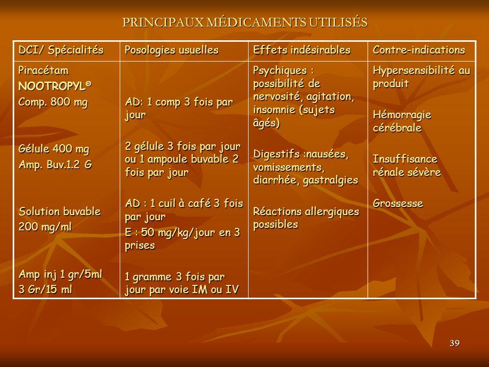 39 PRINCIPAUX MÉDICAMENTS UTILISÉS DCI/ Spécialités Posologies usuelles Effets indésirables Contre-indications Piracétam NOOTROPYL ® Comp. 800 mg Gélu