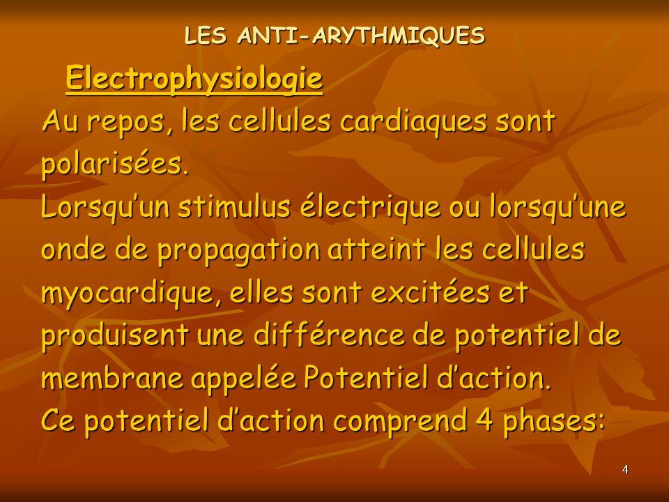 4 LES ANTI-ARYTHMIQUES Electrophysiologie Au repos, les cellules cardiaques sont polarisées. Lorsquun stimulus électrique ou lorsquune onde de propaga