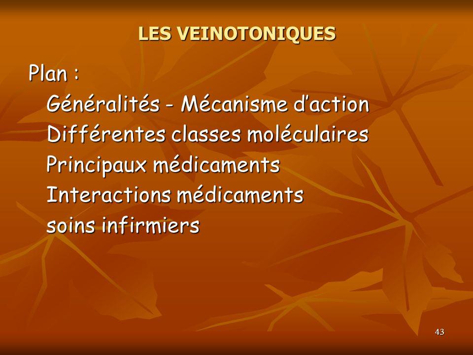43 LES VEINOTONIQUES Plan : Généralités - Mécanisme daction Différentes classes moléculaires Principaux médicaments Interactions médicaments soins inf