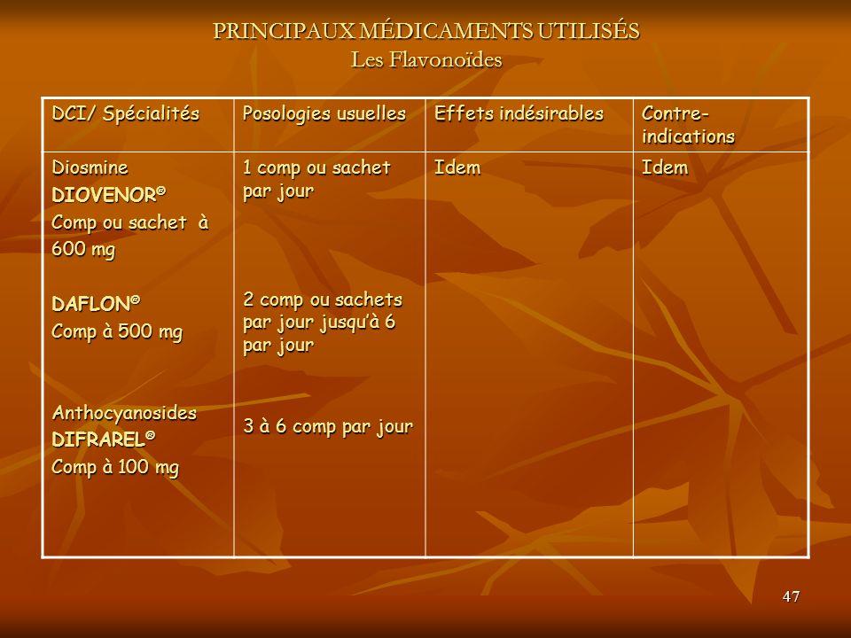 47 PRINCIPAUX MÉDICAMENTS UTILISÉS Les Flavonoïdes DCI/ Spécialités Posologies usuelles Effets indésirables Contre- indications Diosmine DIOVENOR ® Co