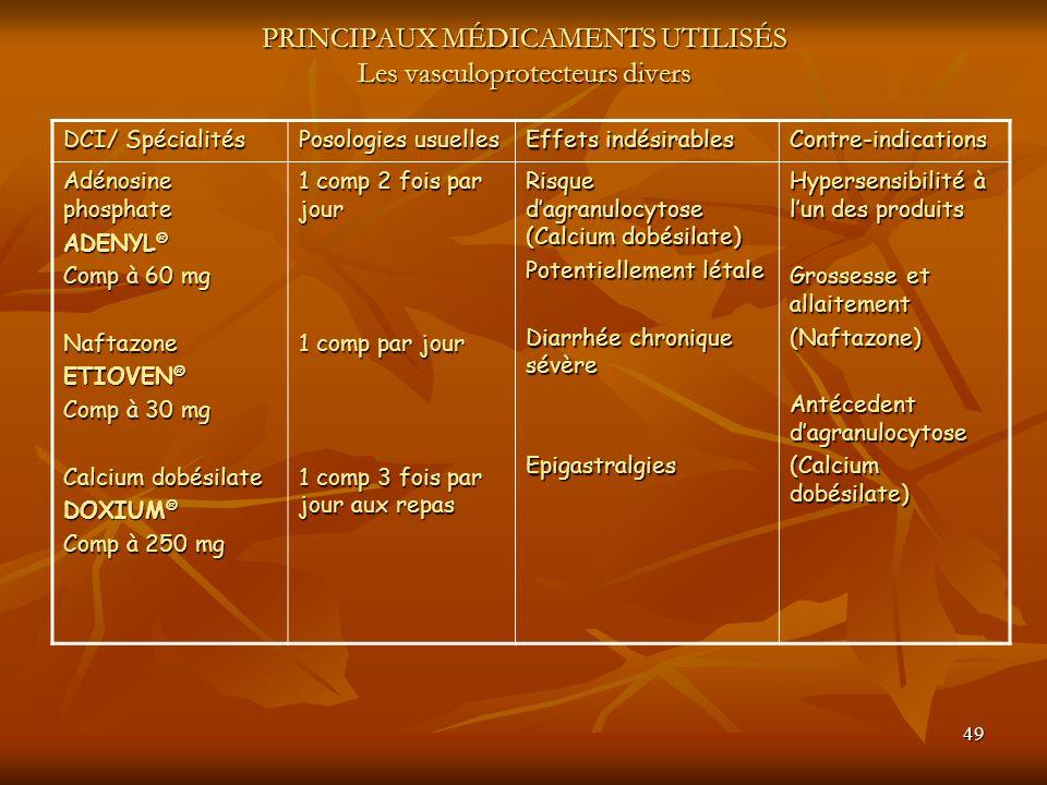 49 PRINCIPAUX MÉDICAMENTS UTILISÉS Les vasculoprotecteurs divers DCI/ Spécialités Posologies usuelles Effets indésirables Contre-indications Adénosine