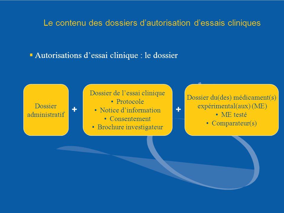 Dossier administratif Dossier de lessai clinique Protocole Notice dinformation Consentement Brochure investigateur Dossier du(des) médicament(s) expér