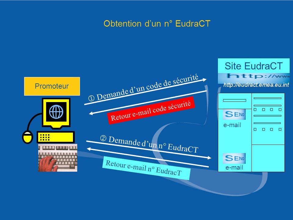 Demande dun code de sécurité Demande dun n° EudraCT Retour e-mail code sécurité e-mail Retour e-mail n° EudracT Promoteur http://eudract.emea.eu.int S