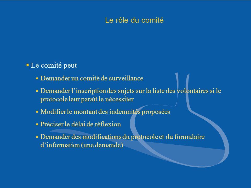 Le rôle du comité Le comité peut Demander un comité de surveillance Demander linscription des sujets sur la liste des volontaires si le protocole leur