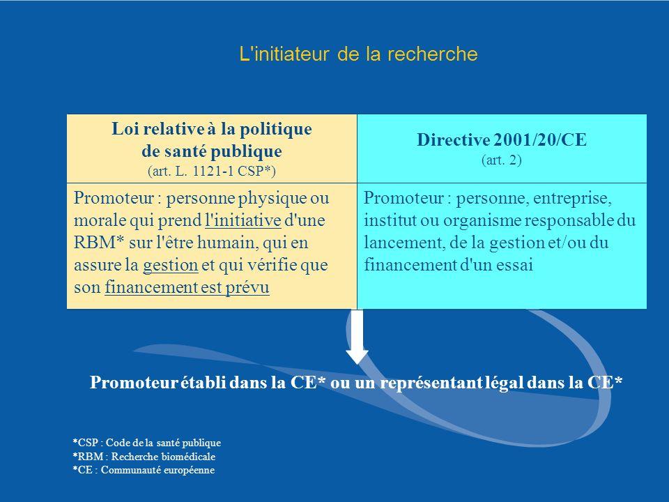 L'initiateur de la recherche Promoteur établi dans la CE* ou un représentant légal dans la CE* Promoteur : personne, entreprise, institut ou organisme
