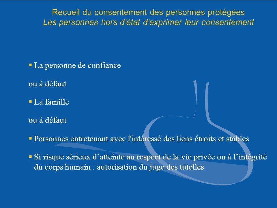 Recueil du consentement des personnes protégées Les personnes hors détat dexprimer leur consentement La personne de confiance ou à défaut La famille o