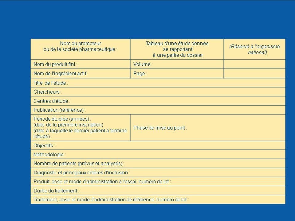 Nom du promoteur ou de la société pharmaceutique : Tableau d'une étude donnée se rapportant à une partie du dossier (Réservé à l'organisme national) N
