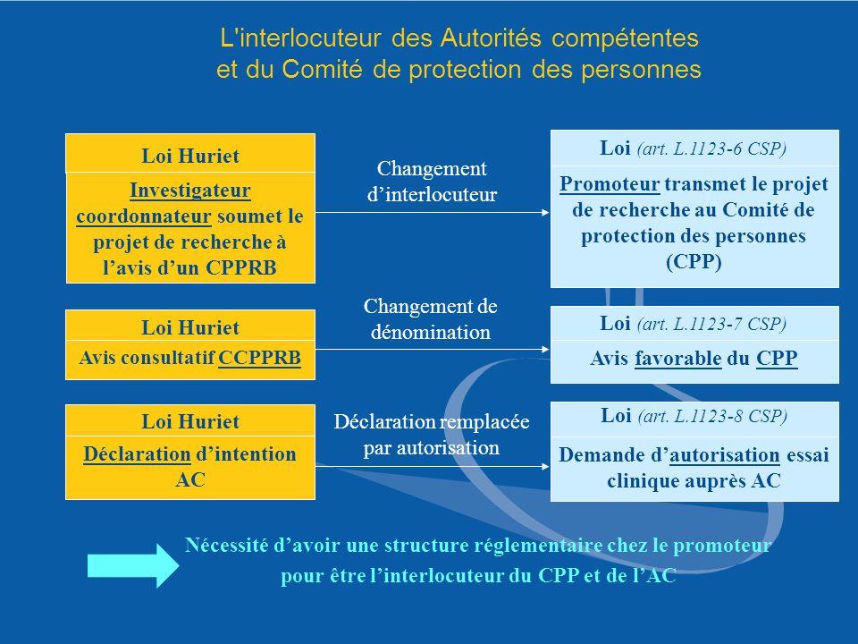 L'interlocuteur des Autorités compétentes et du Comité de protection des personnes Loi Huriet Investigateur coordonnateur soumet le projet de recherch