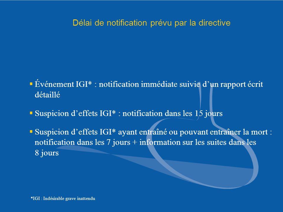 Délai de notification prévu par la directive Événement IGI* : notification immédiate suivie dun rapport écrit détaillé Suspicion deffets IGI* : notifi