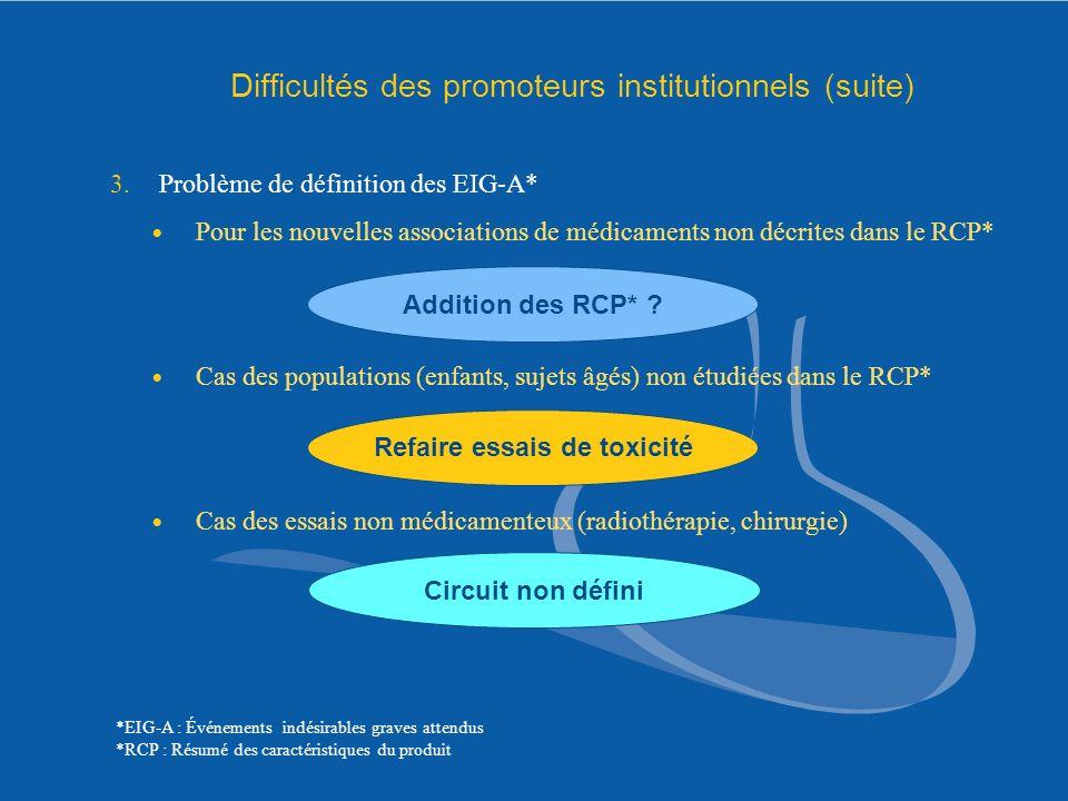 3.Problème de définition des EIG-A* Pour les nouvelles associations de médicaments non décrites dans le RCP* Cas des populations (enfants, sujets âgés