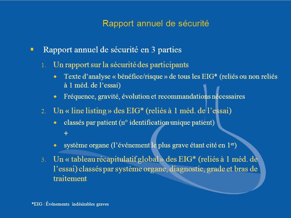 Rapport annuel de sécurité Rapport annuel de sécurité en 3 parties 1. Un rapport sur la sécurité des participants Texte danalyse « bénéfice/risque » d