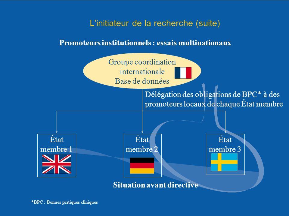 Promoteurs institutionnels : essais multinationaux État membre 3 État membre 1 État membre 2 Groupe coordination internationale Base de données Déléga