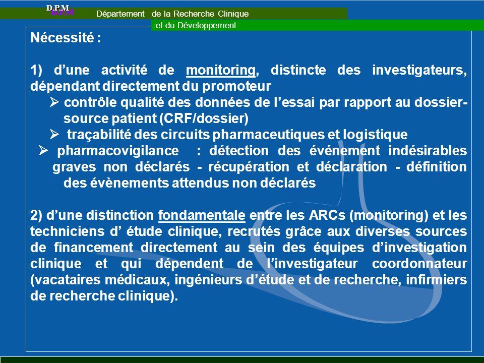 Nécessité : 1) dune activité de monitoring, distincte des investigateurs, dépendant directement du promoteur contrôle qualité des données de lessai pa