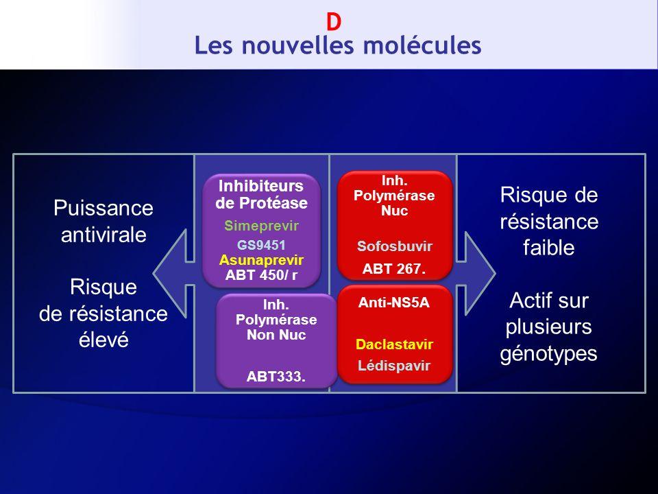 Puissance antivirale Risque de résistance élevé Risque de résistance faible Actif sur plusieurs génotypes D Les nouvelles molécules Inhibiteurs de Pro