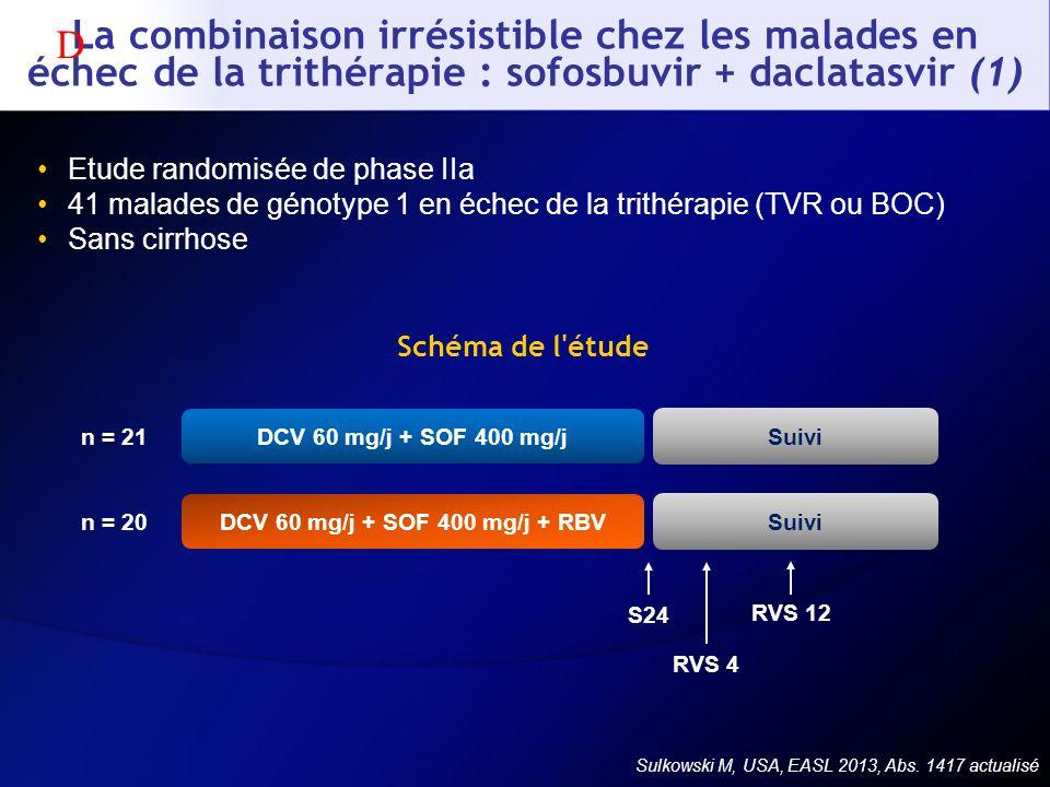 La combinaison irrésistible chez les malades en échec de la trithérapie : sofosbuvir + daclatasvir (1) Etude randomisée de phase IIa 41 malades de gén