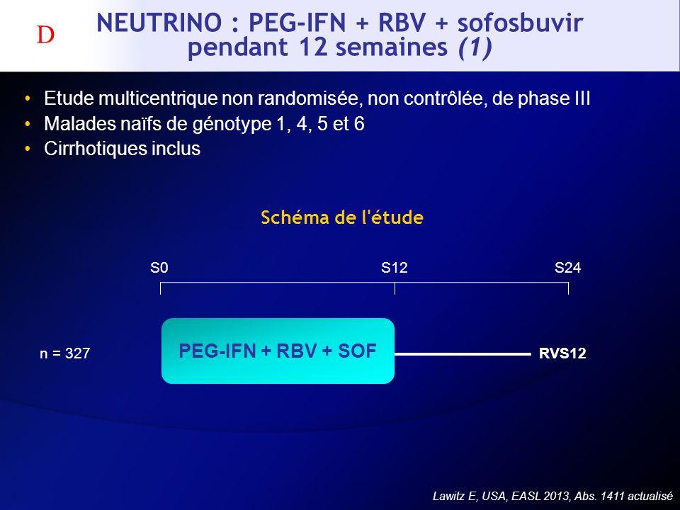 NEUTRINO : PEG-IFN + RBV + sofosbuvir pendant 12 semaines (1) Etude multicentrique non randomisée, non contrôlée, de phase III Malades naïfs de génoty