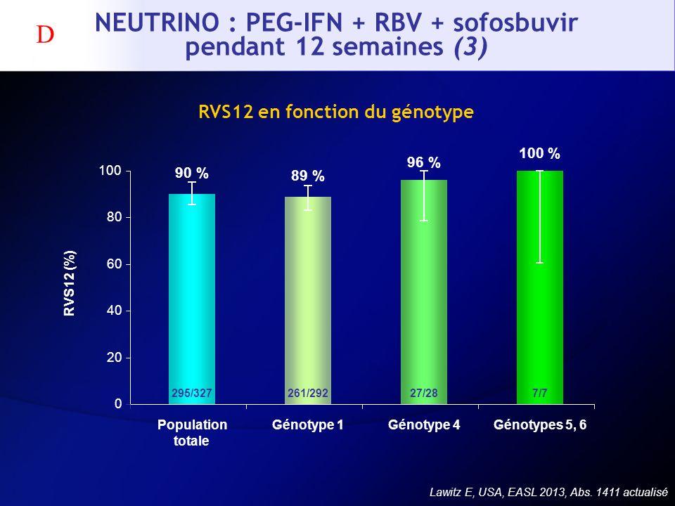NEUTRINO : PEG-IFN + RBV + sofosbuvir pendant 12 semaines (3) RVS12 en fonction du génotype Lawitz E, USA, EASL 2013, Abs. 1411 actualisé 90 % 89 % 96