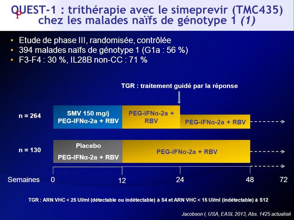 QUEST-1 : trithérapie avec le simeprevir (TMC435) chez les malades naïfs de génotype 1 (1) Etude de phase III, randomisée, contrôlée 394 malades naïfs