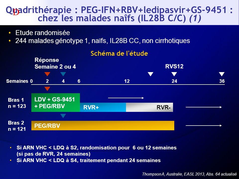 Quadrithérapie : PEG-IFN+RBV+ledipasvir+GS-9451 : chez les malades naîfs (IL28B C/C) (1) Etude randomisée 244 malades génotype 1, naïfs, IL28B CC, non