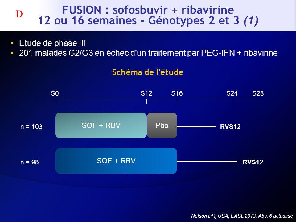FUSION : sofosbuvir + ribavirine 12 ou 16 semaines - Génotypes 2 et 3 (1) Etude de phase III 201 malades G2/G3 en échec dun traitement par PEG-IFN + r