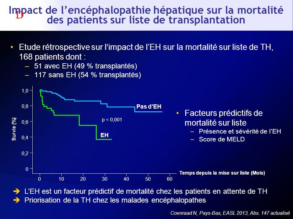 Impact de lencéphalopathie hépatique sur la mortalité des patients sur liste de transplantation Etude rétrospective sur limpact de lEH sur la mortalit