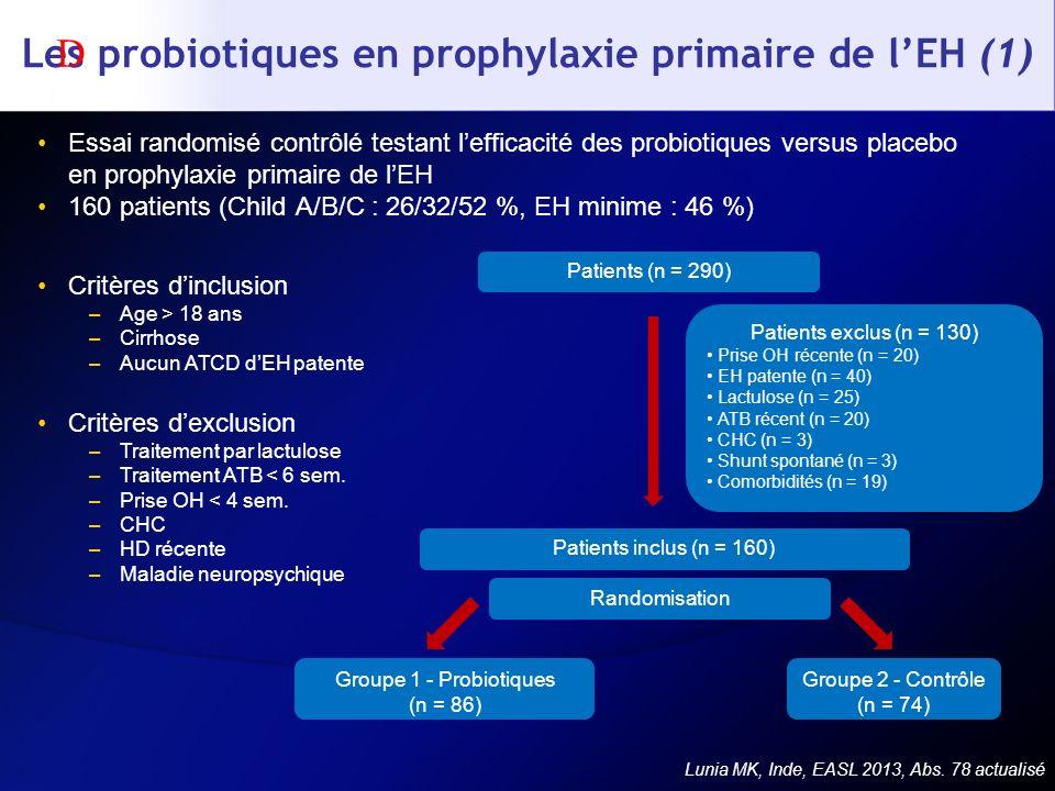 Les probiotiques en prophylaxie primaire de lEH (1) Essai randomisé contrôlé testant lefficacité des probiotiques versus placebo en prophylaxie primai