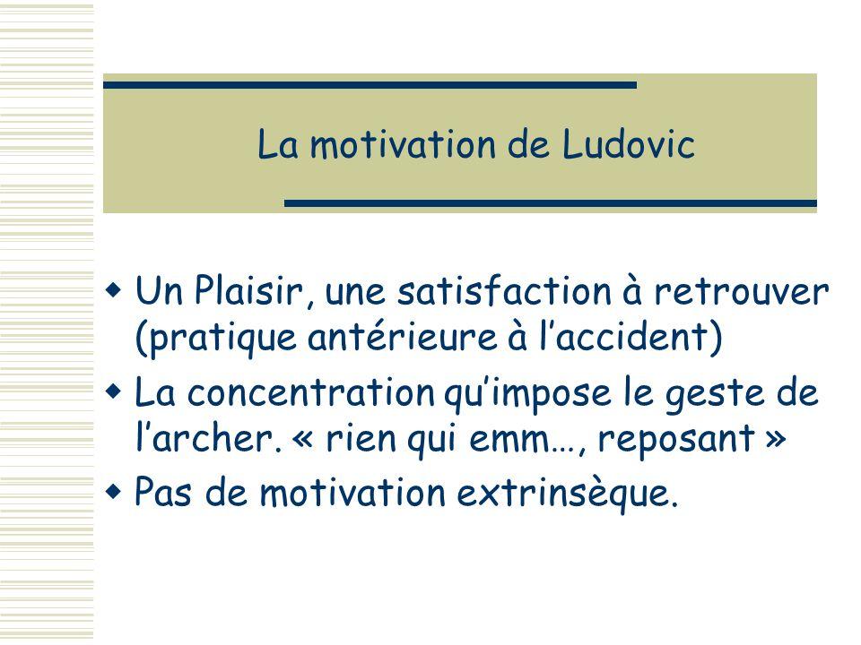 La motivation de Ludovic Un Plaisir, une satisfaction à retrouver (pratique antérieure à laccident) La concentration quimpose le geste de larcher.