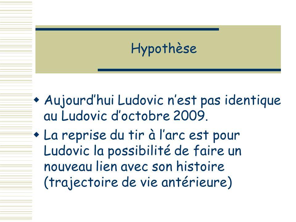 Hypothèse Aujourdhui Ludovic nest pas identique au Ludovic doctobre 2009.