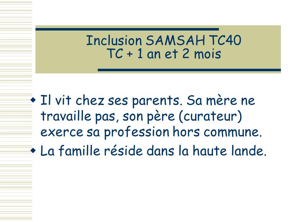 Inclusion SAMSAH TC40 TC + 1 an et 2 mois Il vit chez ses parents.