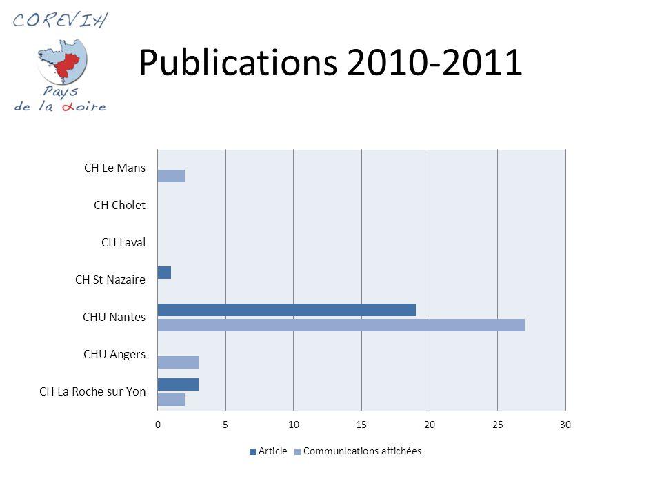 Publications 2010-2011
