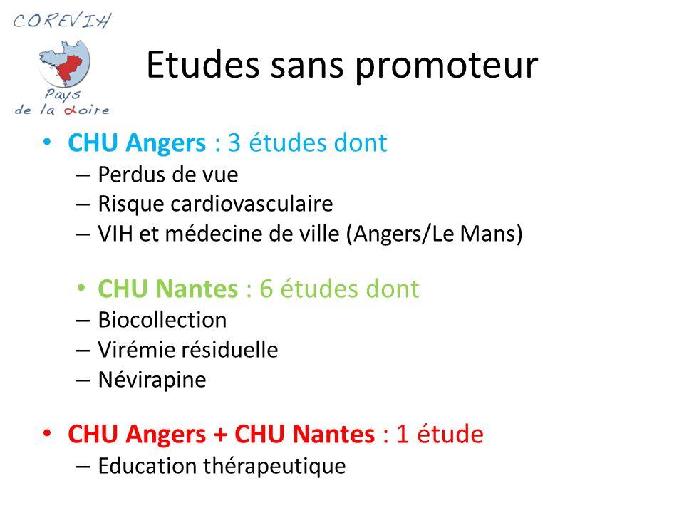 Etudes sans promoteur CHU Angers : 3 études dont – Perdus de vue – Risque cardiovasculaire – VIH et médecine de ville (Angers/Le Mans) CHU Nantes : 6