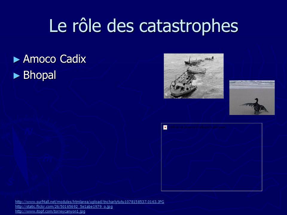 Le rôle des catastrophes Amoco Cadix Amoco Cadix Bhopal Bhopal http://www.surf4all.net/modules/htmlarea/upload/tncharlytutu1078158537.0163.JPG http://