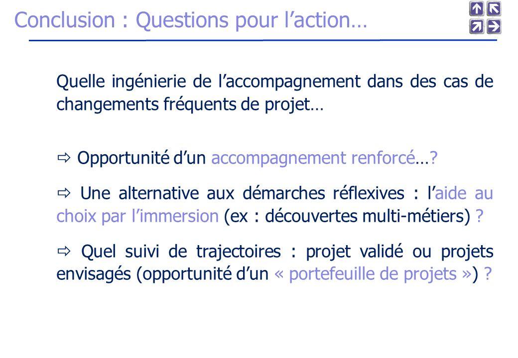 Conclusion : Questions pour laction… Quelle ingénierie de laccompagnement dans des cas de changements fréquents de projet… Opportunité dun accompagnement renforcé….