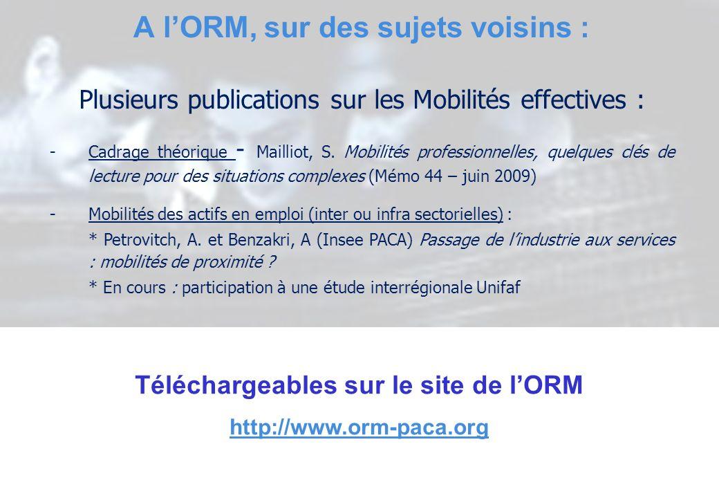 Téléchargeables sur le site de lORM http://www.orm-paca.org A lORM, sur des sujets voisins : Plusieurs publications sur les Mobilités effectives : -Cadrage théorique - Mailliot, S.